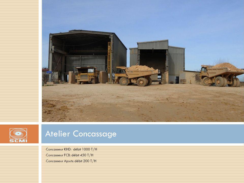Concasseur KHD: débit 1000 T/H Concasseur FCB: débit 450 T/H Concasseur Ajouts: débit 200 T/H Atelier Concassage