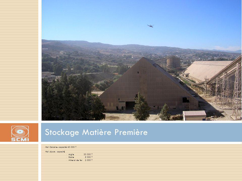 Hall Calcaire: capacité 60 000 T Hall Ajouts: capacité -Argile 30 000 T -Sable 5 000 T -Minerai de fer 2 000 T Stockage Matière Première