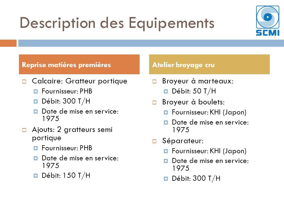 Description des Equipements Calcaire: Gratteur portique Fournisseur: PHB Débit: 300 T/H Date de mise en service: 1975 Ajouts: 2 gratteurs semi portiqu