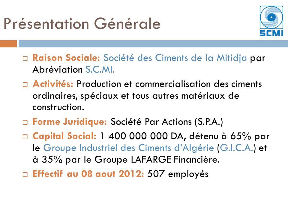 Présentation Générale Raison Sociale: Société des Ciments de la Mitidja par Abréviation S.C.MI. Activités: Production et commercialisation des ciments