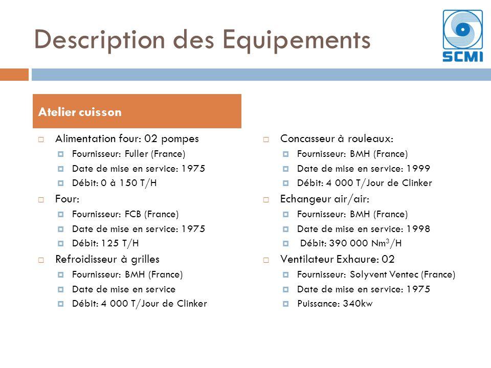 Description des Equipements Alimentation four: 02 pompes Fournisseur: Fuller (France) Date de mise en service: 1975 Débit: 0 à 150 T/H Four: Fournisseur: FCB (France) Date de mise en service: 1975 Débit: 125 T/H Refroidisseur à grilles Fournisseur: BMH (France) Date de mise en service Débit: 4 000 T/Jour de Clinker Concasseur à rouleaux: Fournisseur: BMH (France) Date de mise en service: 1999 Débit: 4 000 T/Jour de Clinker Echangeur air/air: Fournisseur: BMH (France) Date de mise en service: 1998 Débit: 390 000 Nm 3 /H Ventilateur Exhaure: 02 Fournisseur: Solyvent Ventec (France) Date de mise en service: 1975 Puissance: 340kw Atelier cuisson