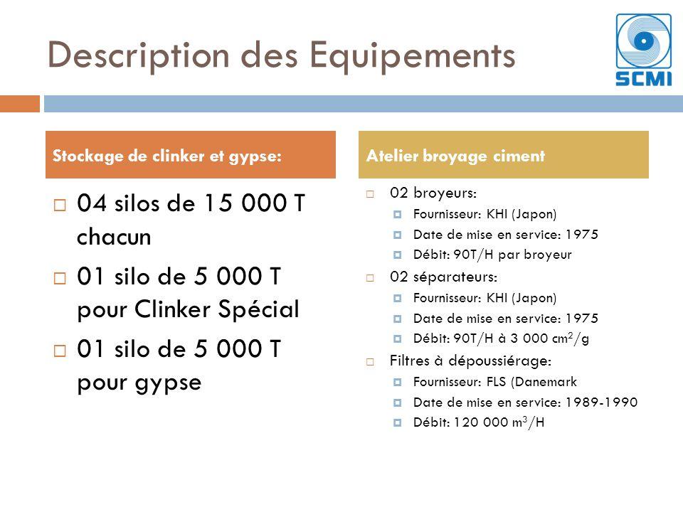 Description des Equipements 04 silos de 15 000 T chacun 01 silo de 5 000 T pour Clinker Spécial 01 silo de 5 000 T pour gypse 02 broyeurs: Fournisseur