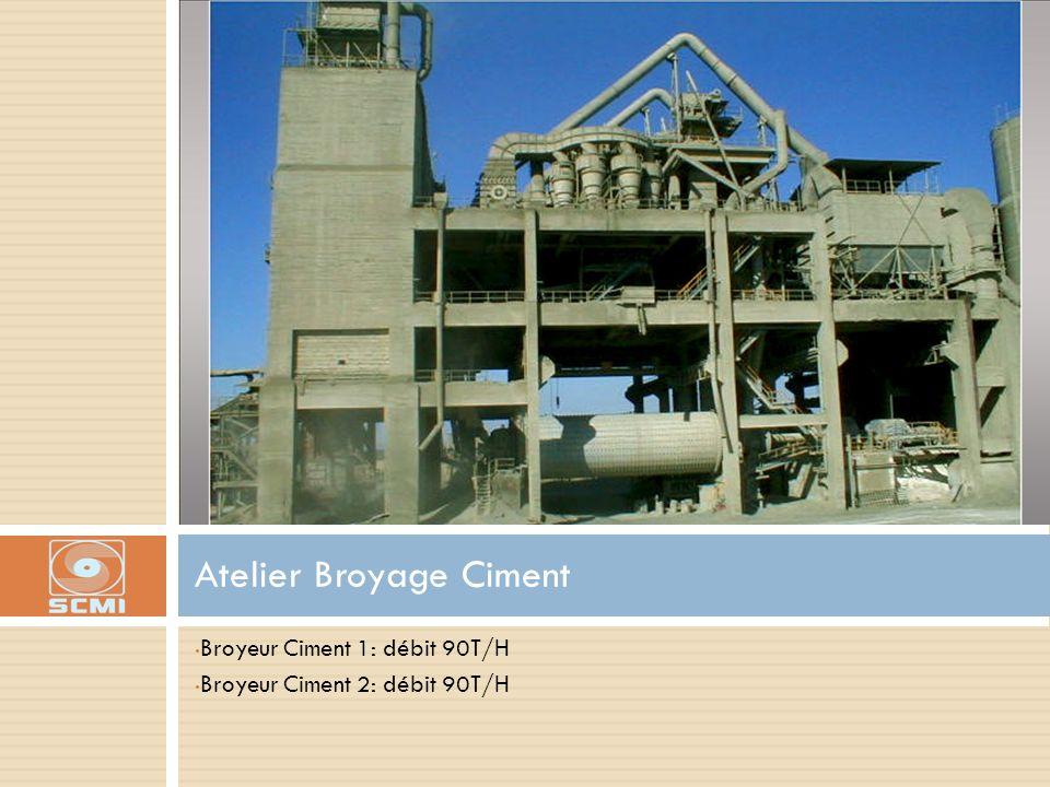 Broyeur Ciment 1: débit 90T/H Broyeur Ciment 2: débit 90T/H Atelier Broyage Ciment