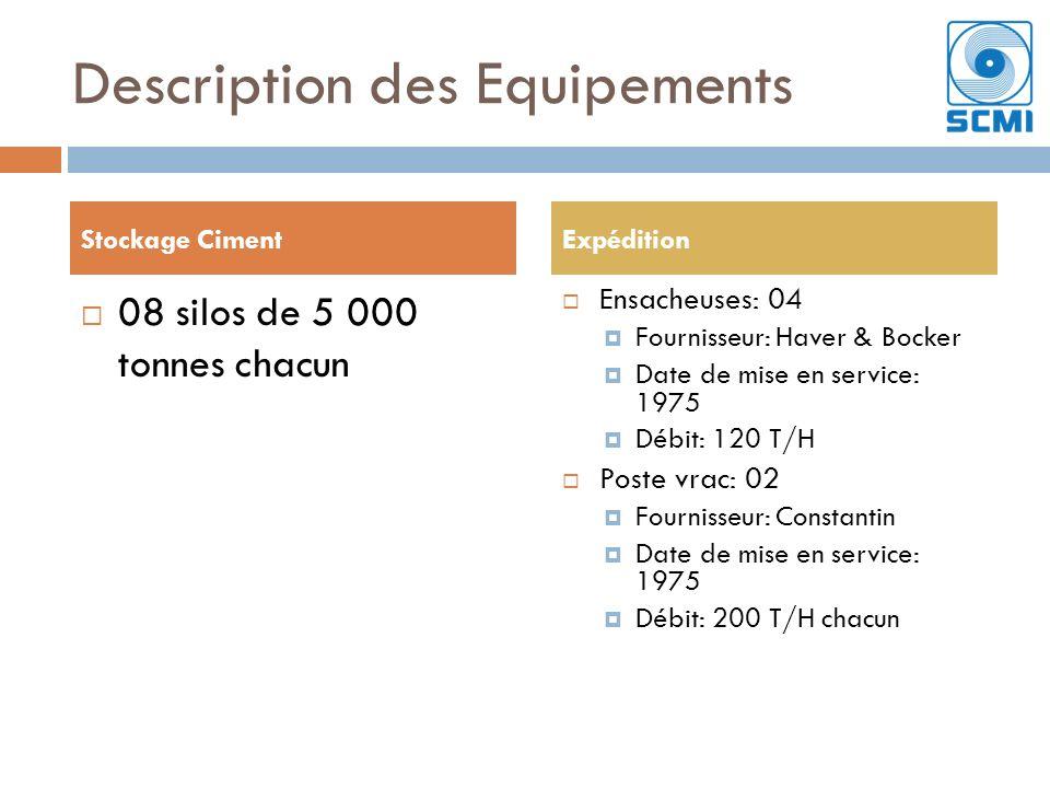 Description des Equipements 08 silos de 5 000 tonnes chacun Ensacheuses: 04 Fournisseur: Haver & Bocker Date de mise en service: 1975 Débit: 120 T/H P