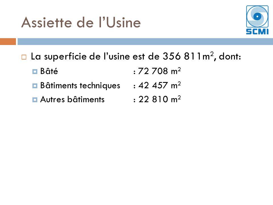 Assiette de lUsine La superficie de lusine est de 356 811m 2, dont: Bâté: 72 708 m 2 Bâtiments techniques: 42 457 m 2 Autres bâtiments: 22 810 m 2