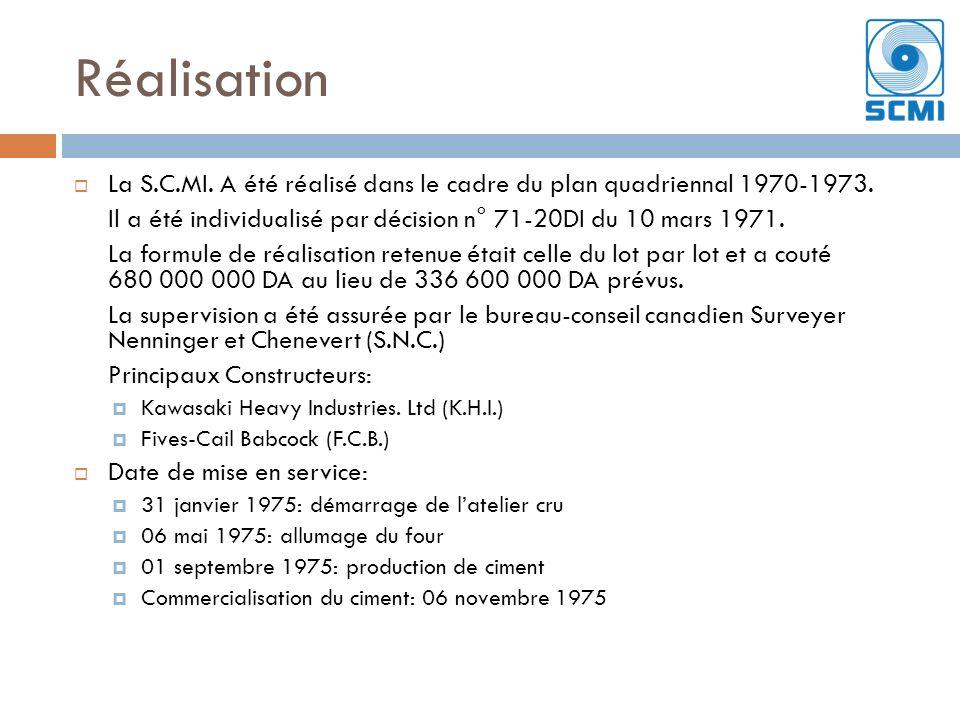 Réalisation La S.C.MI.A été réalisé dans le cadre du plan quadriennal 1970-1973.