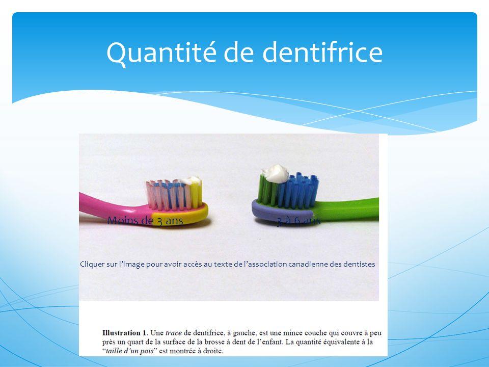 Quantité de dentifrice Cliquer sur limage pour avoir accès au texte de lassociation canadienne des dentistes Moins de 3 ans3 à 6 ans