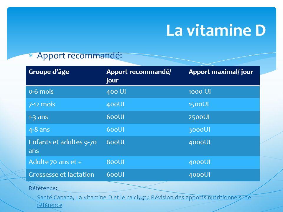 Apport recommandé: Référence: Santé Canada, La vitamine D et le calcium,: Révision des apports nutritionnels de référence 104 La vitamine D Groupe dâg