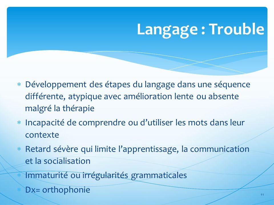 Langage : Trouble Développement des étapes du langage dans une séquence différente, atypique avec amélioration lente ou absente malgré la thérapie Inc