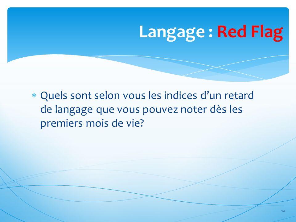 Langage : Red Flag Quels sont selon vous les indices dun retard de langage que vous pouvez noter dès les premiers mois de vie? 12