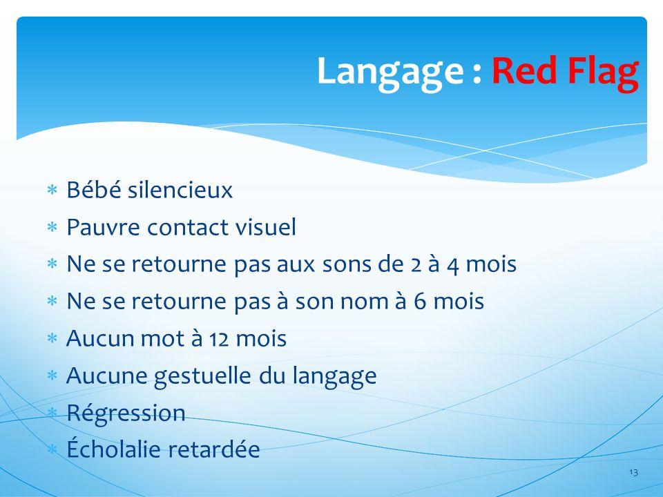 Langage : Red Flag Bébé silencieux Pauvre contact visuel Ne se retourne pas aux sons de 2 à 4 mois Ne se retourne pas à son nom à 6 mois Aucun mot à 1