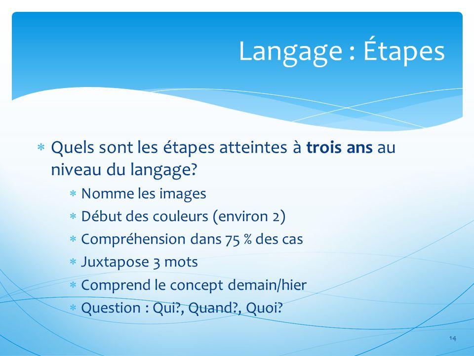 Langage : Étapes Quels sont les étapes atteintes à trois ans au niveau du langage? Nomme les images Début des couleurs (environ 2) Compréhension dans