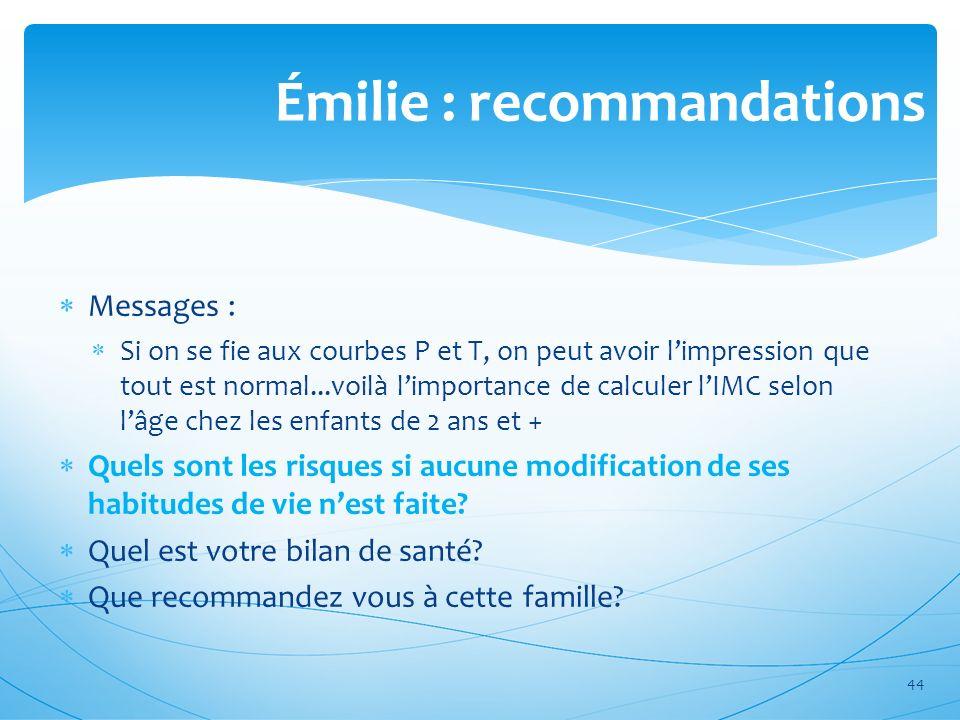 Émilie : recommandations Messages : Si on se fie aux courbes P et T, on peut avoir limpression que tout est normal...voilà limportance de calculer lIM