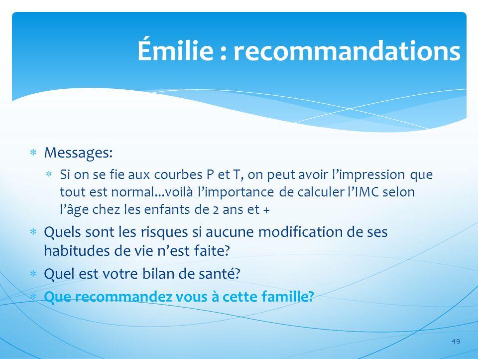 Émilie : recommandations Messages: Si on se fie aux courbes P et T, on peut avoir limpression que tout est normal...voilà limportance de calculer lIMC