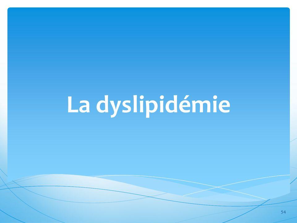 La dyslipidémie 54
