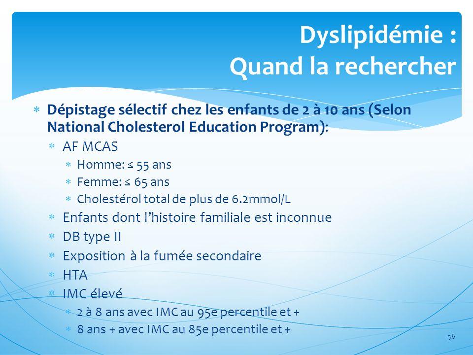 Dyslipidémie : Quand la rechercher Dépistage sélectif chez les enfants de 2 à 10 ans (Selon National Cholesterol Education Program): AF MCAS Homme: 55