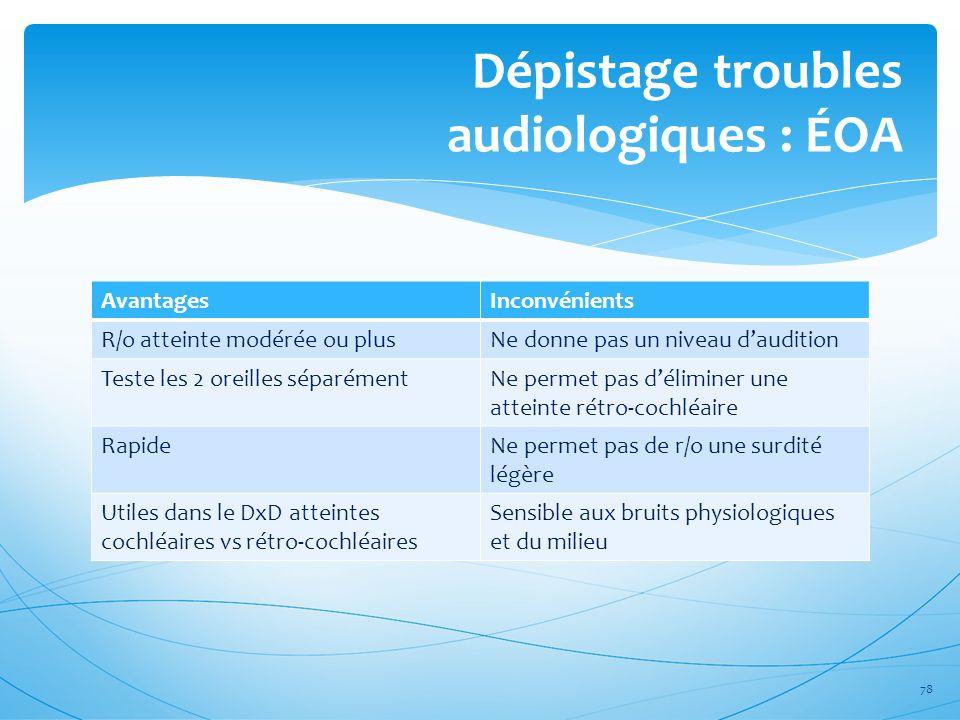 AvantagesInconvénients R/o atteinte modérée ou plusNe donne pas un niveau daudition Teste les 2 oreilles séparémentNe permet pas déliminer une atteint
