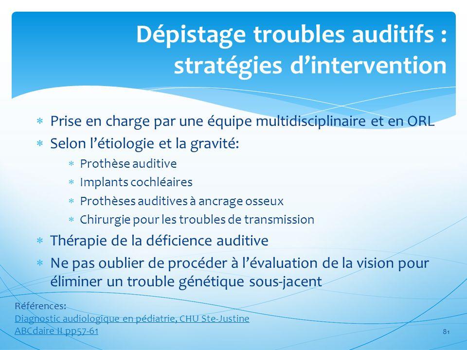 Dépistage troubles auditifs : stratégies dintervention Prise en charge par une équipe multidisciplinaire et en ORL Selon létiologie et la gravité: Pro