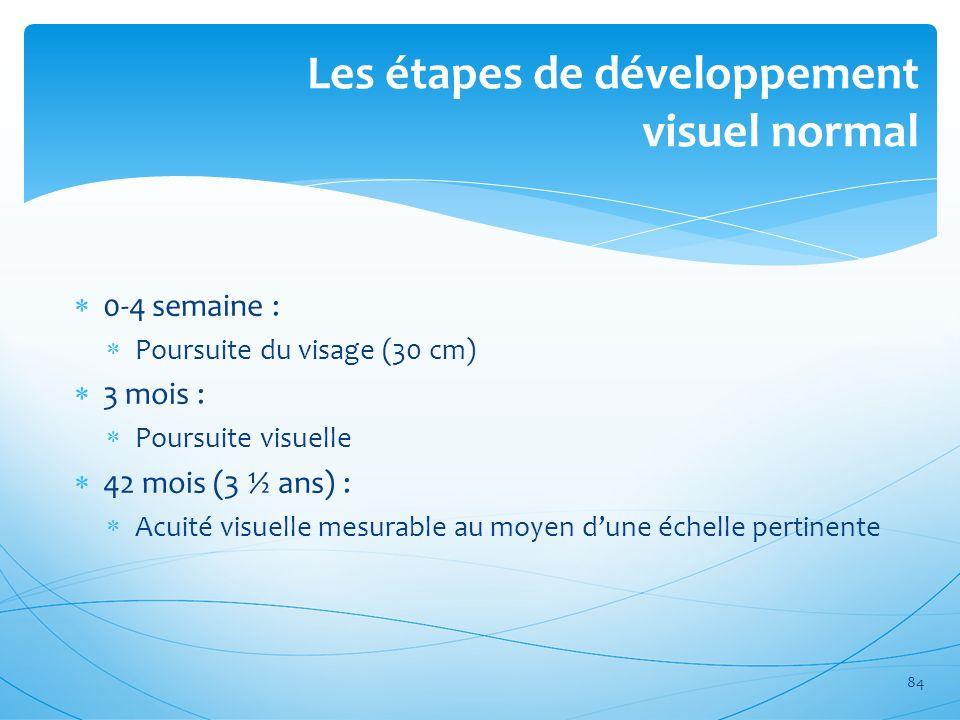 Les étapes de développement visuel normal 0-4 semaine : Poursuite du visage (30 cm) 3 mois : Poursuite visuelle 42 mois (3 ½ ans) : Acuité visuelle me
