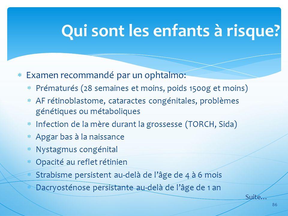 Qui sont les enfants à risque? Examen recommandé par un ophtalmo: Prématurés (28 semaines et moins, poids 1500g et moins) AF rétinoblastome, cataracte