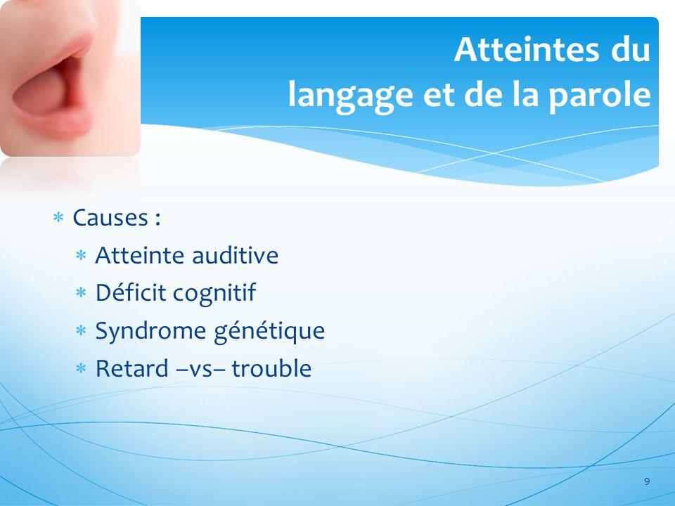 Atteintes du langage et de la parole Causes : Atteinte auditive Déficit cognitif Syndrome génétique Retard –vs– trouble 9