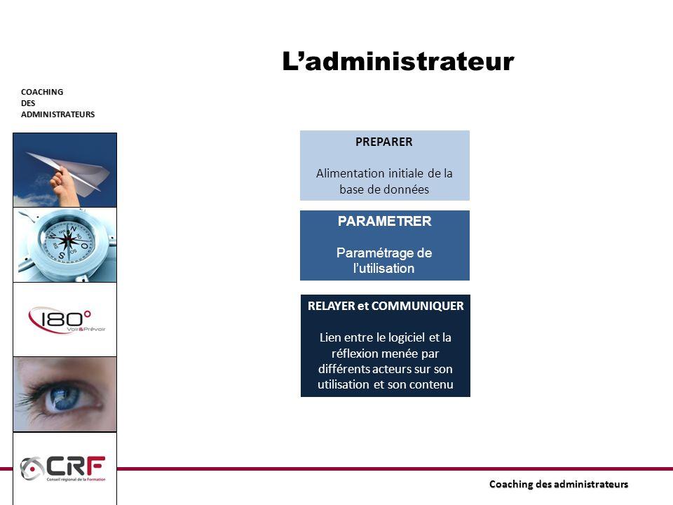 COACHINGDESADMINISTRATEURS Coaching des administrateurs Ladministrateur PREPARER Alimentation initiale de la base de données PARAMETRER Paramétrage de