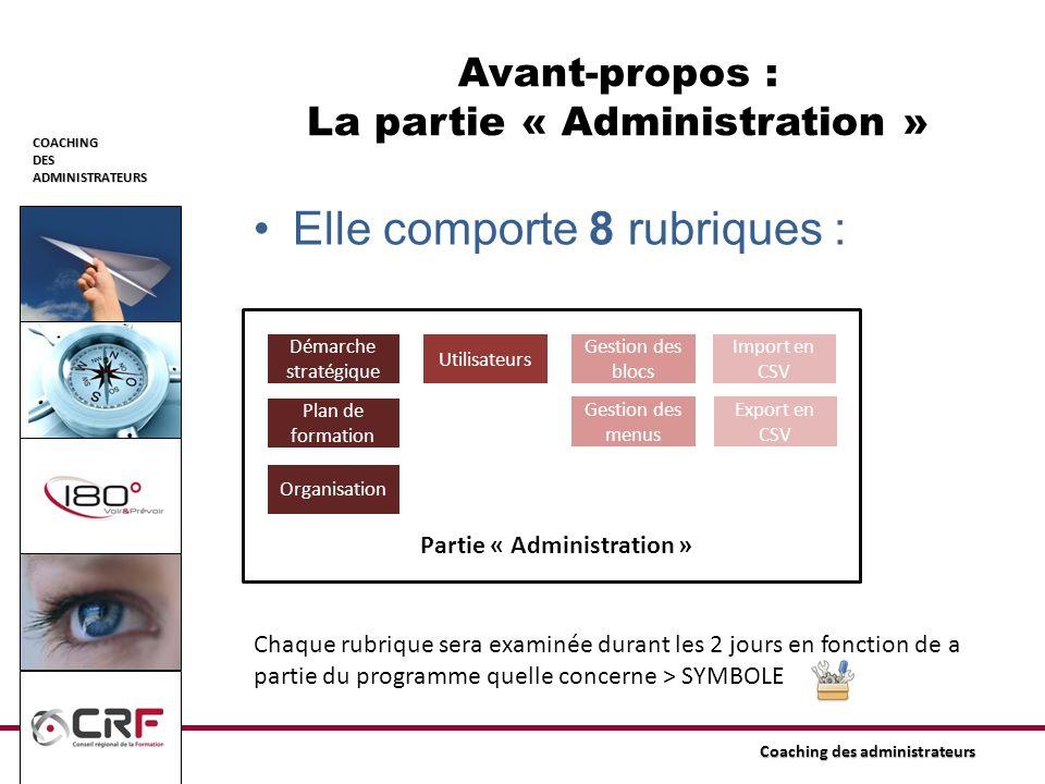 COACHINGDESADMINISTRATEURS Coaching des administrateurs Avant-propos : La partie « Administration » Elle comporte 8 rubriques : Démarche stratégique P