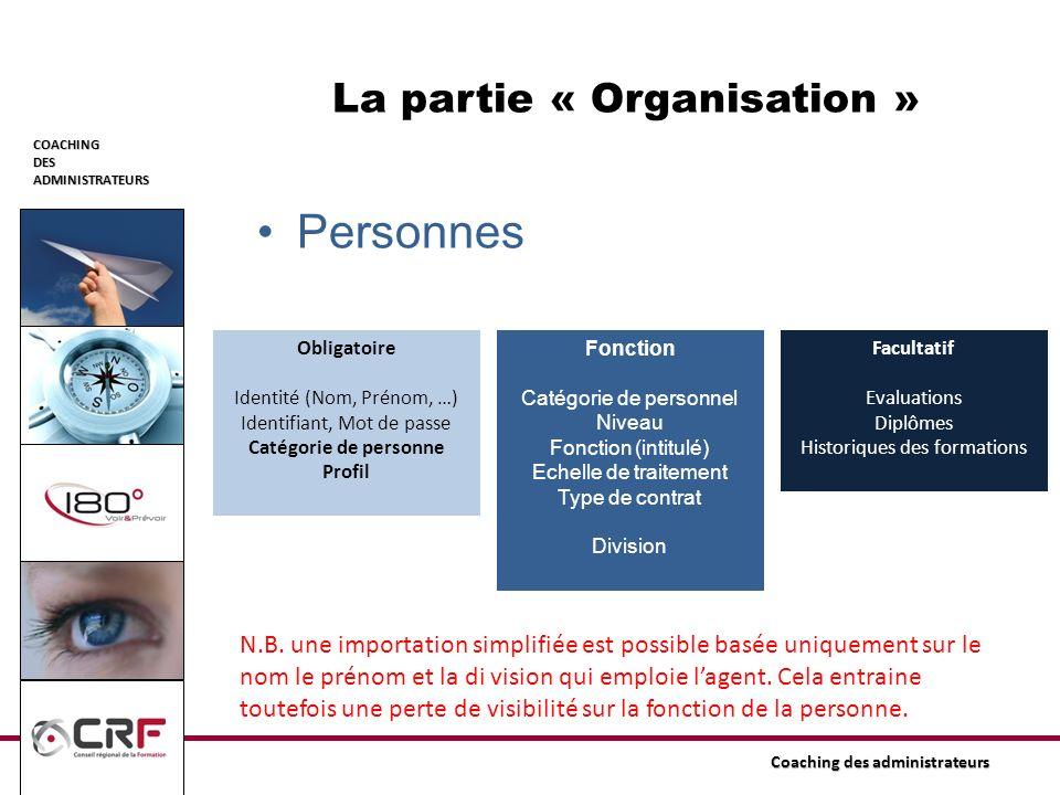 COACHINGDESADMINISTRATEURS Coaching des administrateurs La partie « Organisation » Personnes Obligatoire Identité (Nom, Prénom, …) Identifiant, Mot de
