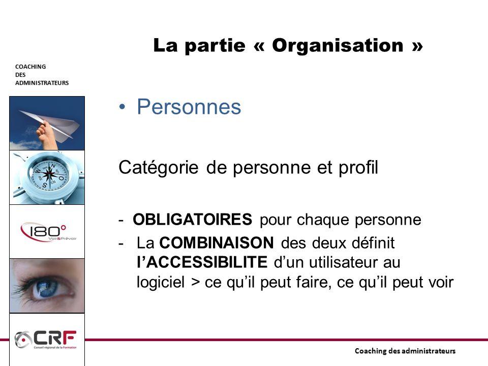 COACHINGDESADMINISTRATEURS Coaching des administrateurs La partie « Organisation » Personnes Catégorie de personne et profil - OBLIGATOIRES pour chaqu