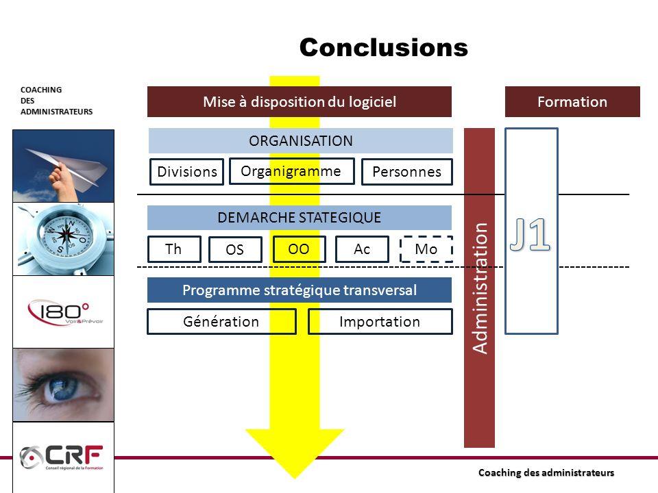 COACHINGDESADMINISTRATEURS Coaching des administrateurs Conclusions Mise à disposition du logiciel Administration Formation ORGANISATION DivisionsPers