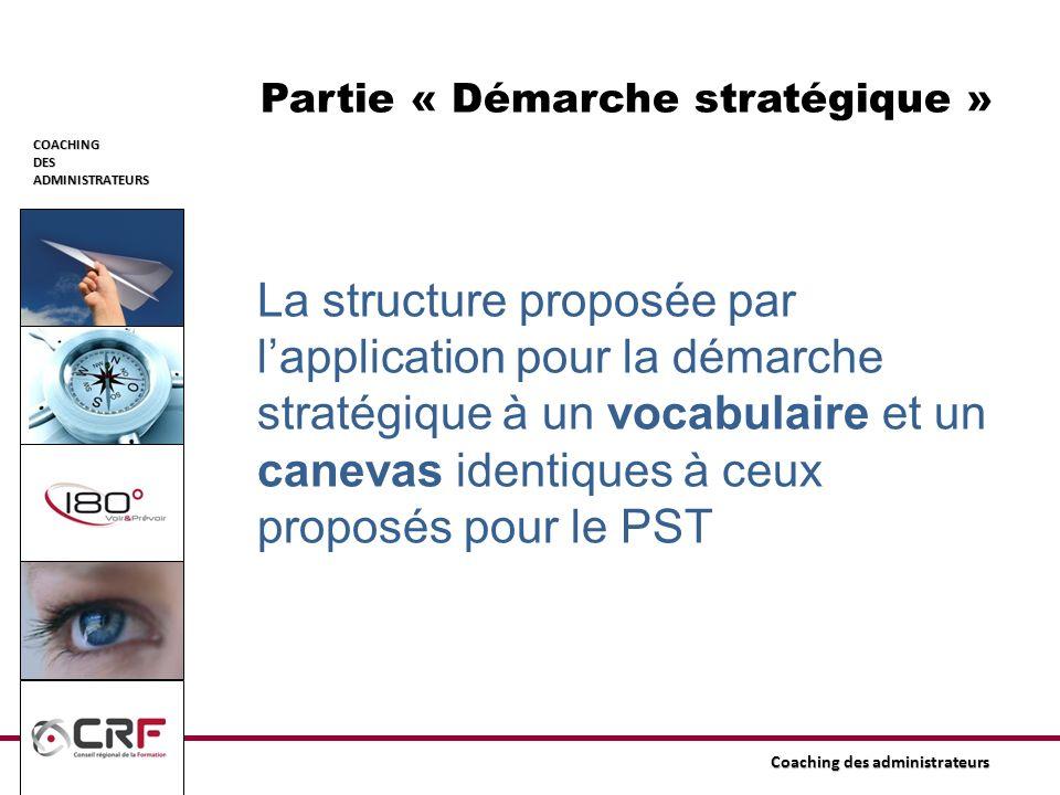 COACHINGDESADMINISTRATEURS Coaching des administrateurs Partie « Démarche stratégique » La structure proposée par lapplication pour la démarche straté