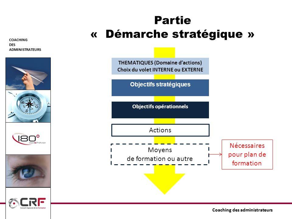 COACHINGDESADMINISTRATEURS Coaching des administrateurs Partie « Démarche stratégique » THEMATIQUES (Domaine dactions) Choix du volet INTERNE ou EXTER