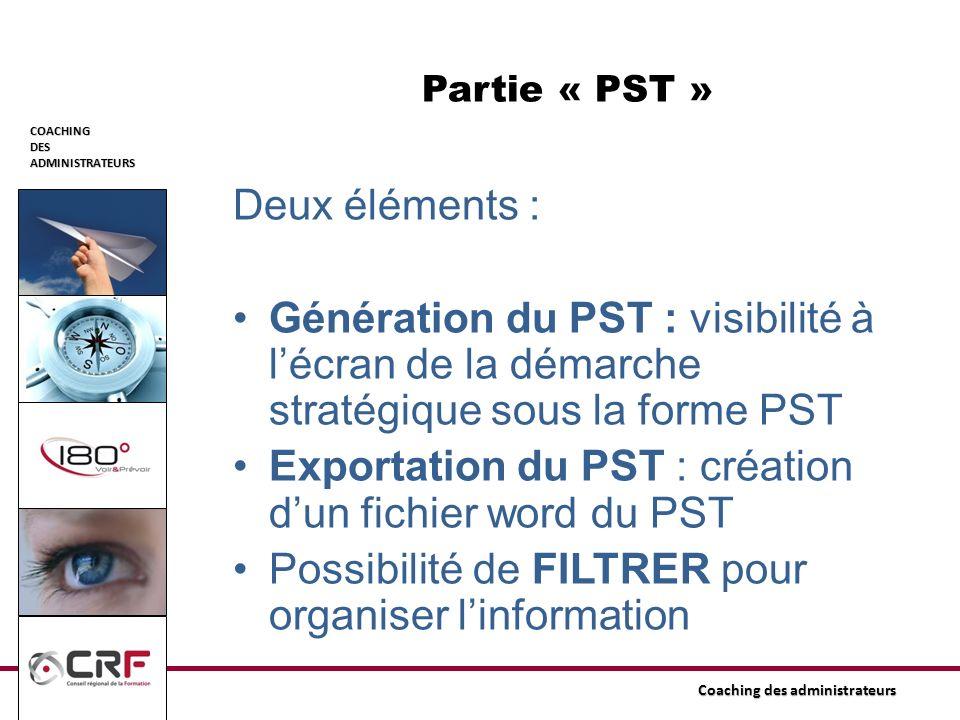 COACHINGDESADMINISTRATEURS Coaching des administrateurs Partie « PST » Deux éléments : Génération du PST : visibilité à lécran de la démarche stratégi