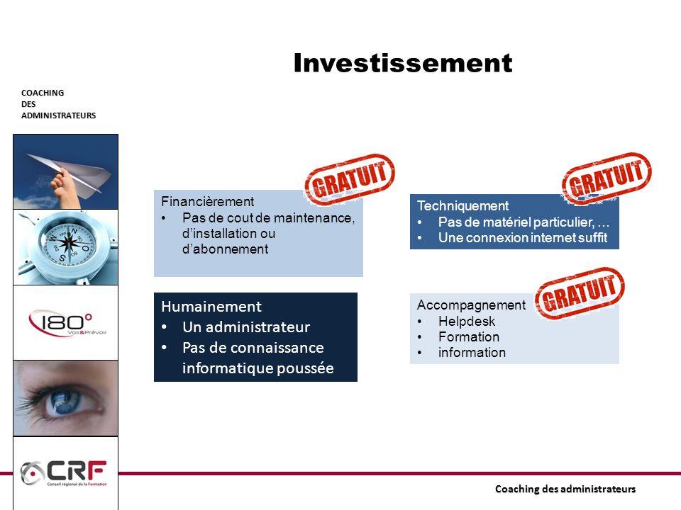 COACHINGDESADMINISTRATEURS Coaching des administrateurs Investissement Financièrement Pas de cout de maintenance, dinstallation ou dabonnement Techniq