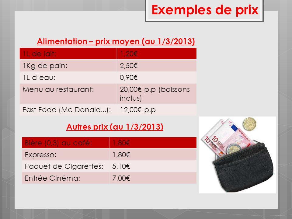 Alimentation – prix moyen (au 1/3/2013) Exemples de prix Autres prix (au 1/3/2013) 1L de lait:1,20 1Kg de pain:2,50 1L deau:0,90 Menu au restaurant:20