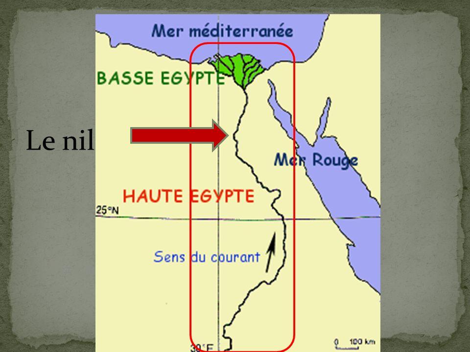 3 - La vie quotidienne des paysans et artisans L immense majorité des égyptiens est constituée de paysans.