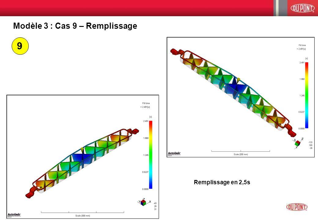 Modèle 3 : Cas 9 – Remplissage Remplissage en 2,5s 9