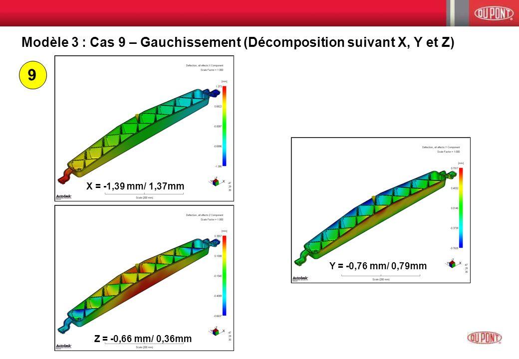 Modèle 3 : Cas 9 – Gauchissement (Décomposition suivant X, Y et Z) X = -1,39 mm/ 1,37mm Z = -0,66 mm/ 0,36mm Y = -0,76 mm/ 0,79mm 9