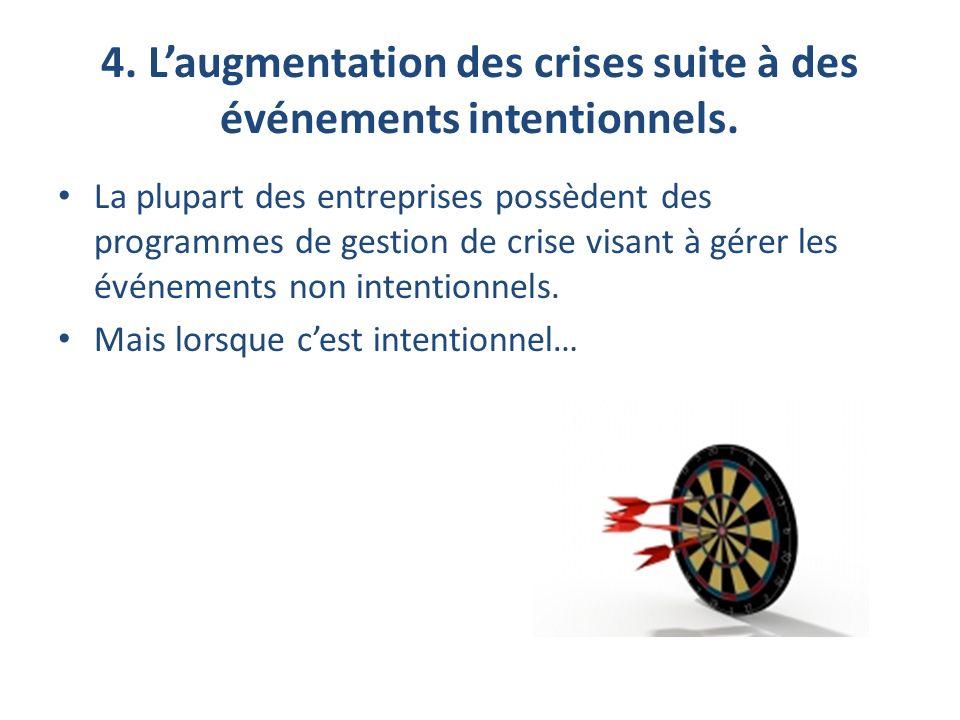 4. Laugmentation des crises suite à des événements intentionnels.