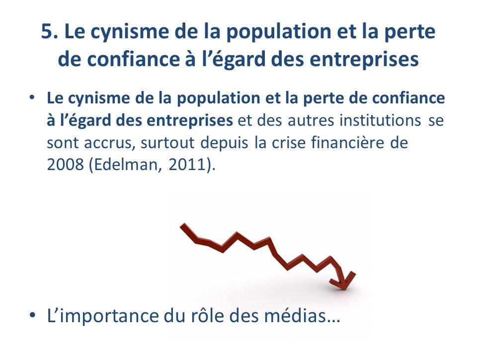 Le cynisme de la population et la perte de confiance à légard des entreprises et des autres institutions se sont accrus, surtout depuis la crise financière de 2008 (Edelman, 2011).