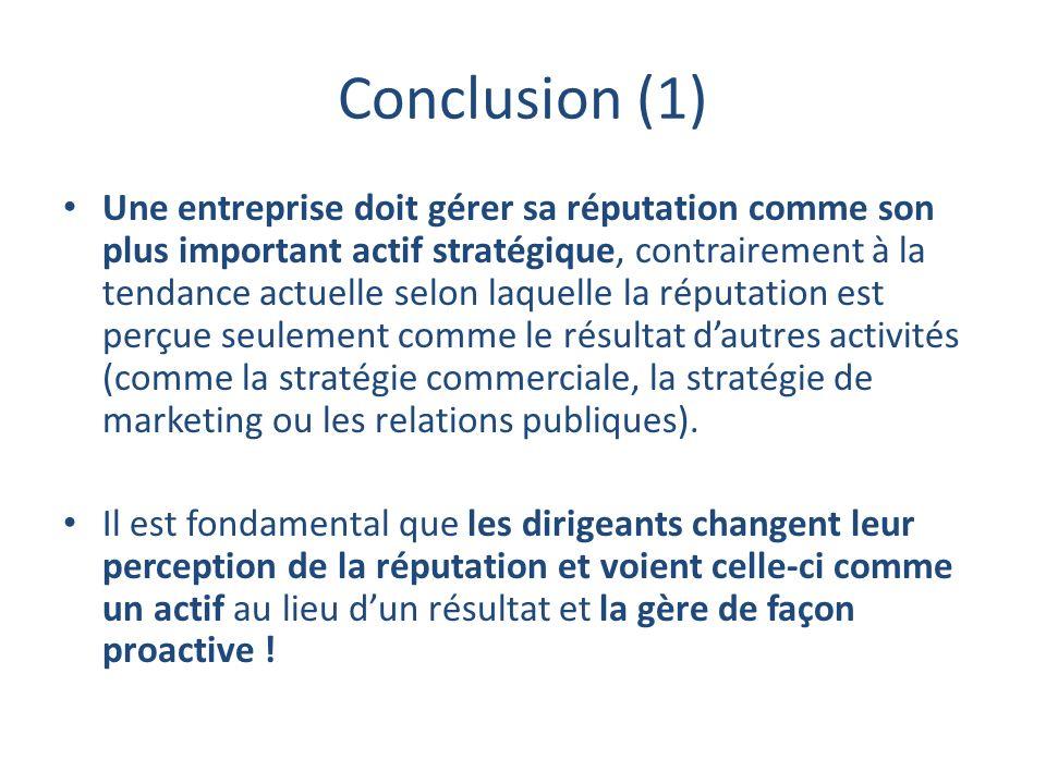 Conclusion (1) Une entreprise doit gérer sa réputation comme son plus important actif stratégique, contrairement à la tendance actuelle selon laquelle la réputation est perçue seulement comme le résultat dautres activités (comme la stratégie commerciale, la stratégie de marketing ou les relations publiques).