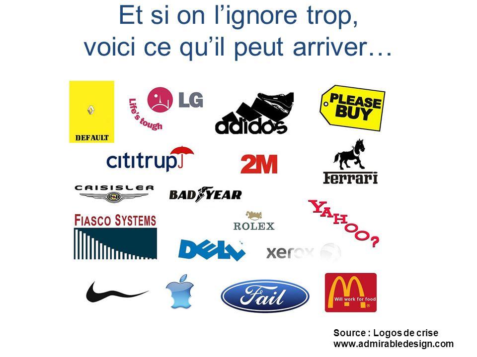 Et si on lignore trop, voici ce quil peut arriver… Source : Logos de crise www.admirabledesign.com
