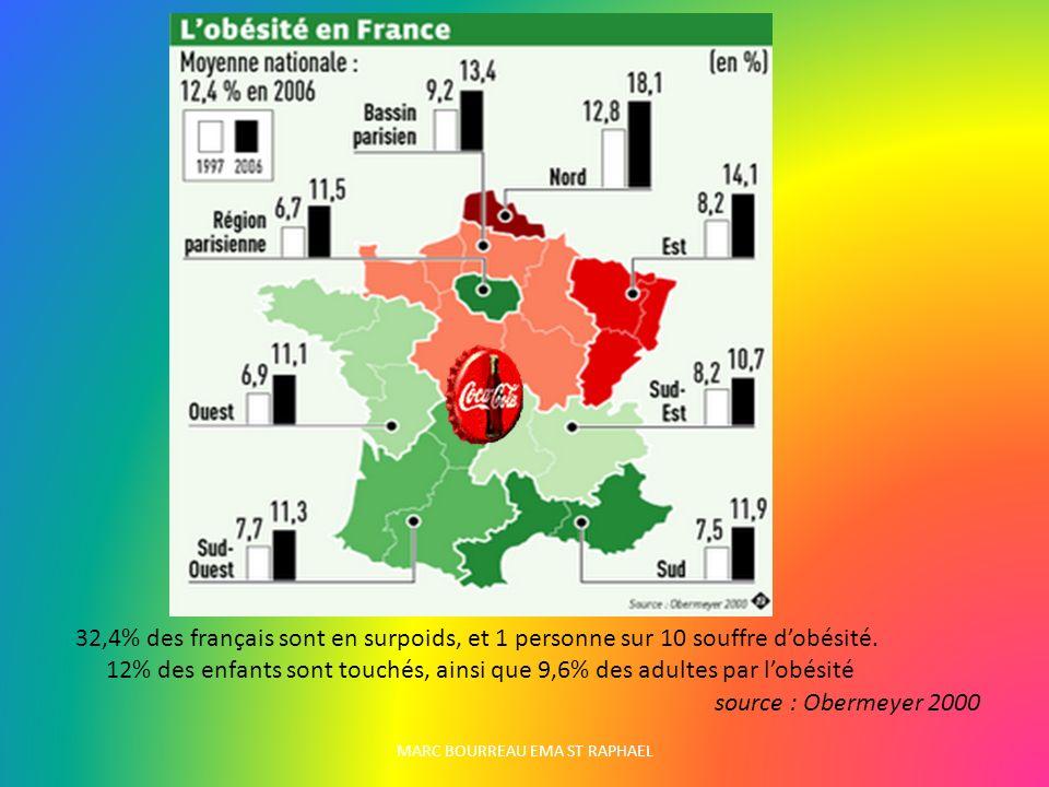 source : Obermeyer 2000 32,4% des français sont en surpoids, et 1 personne sur 10 souffre dobésité. 12% des enfants sont touchés, ainsi que 9,6% des a
