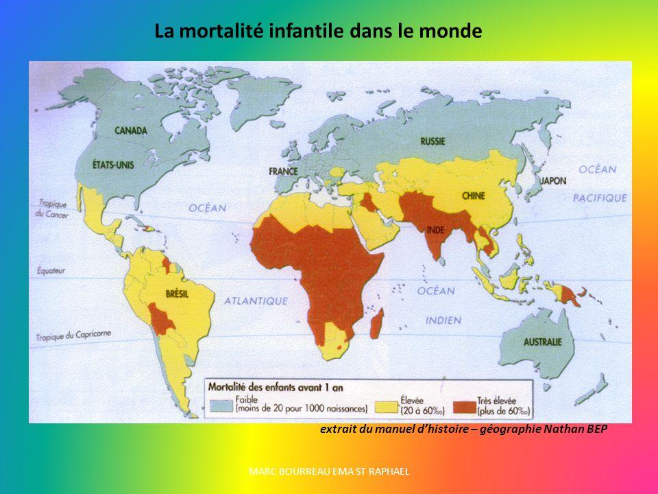 MARC BOURREAU EMA ST RAPHAEL extrait du manuel dhistoire – géographie Nathan BEP La mortalité infantile dans le monde