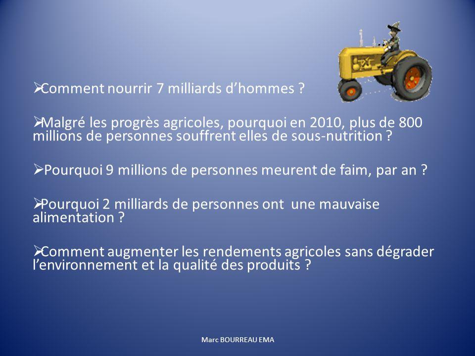 Comment nourrir 7 milliards dhommes ? Malgré les progrès agricoles, pourquoi en 2010, plus de 800 millions de personnes souffrent elles de sous-nutrit