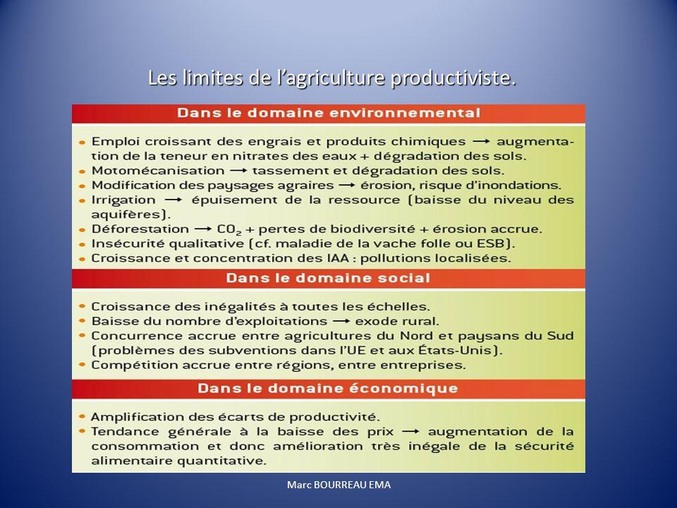 Marc BOURREAU EMA Les limites de lagriculture productiviste.
