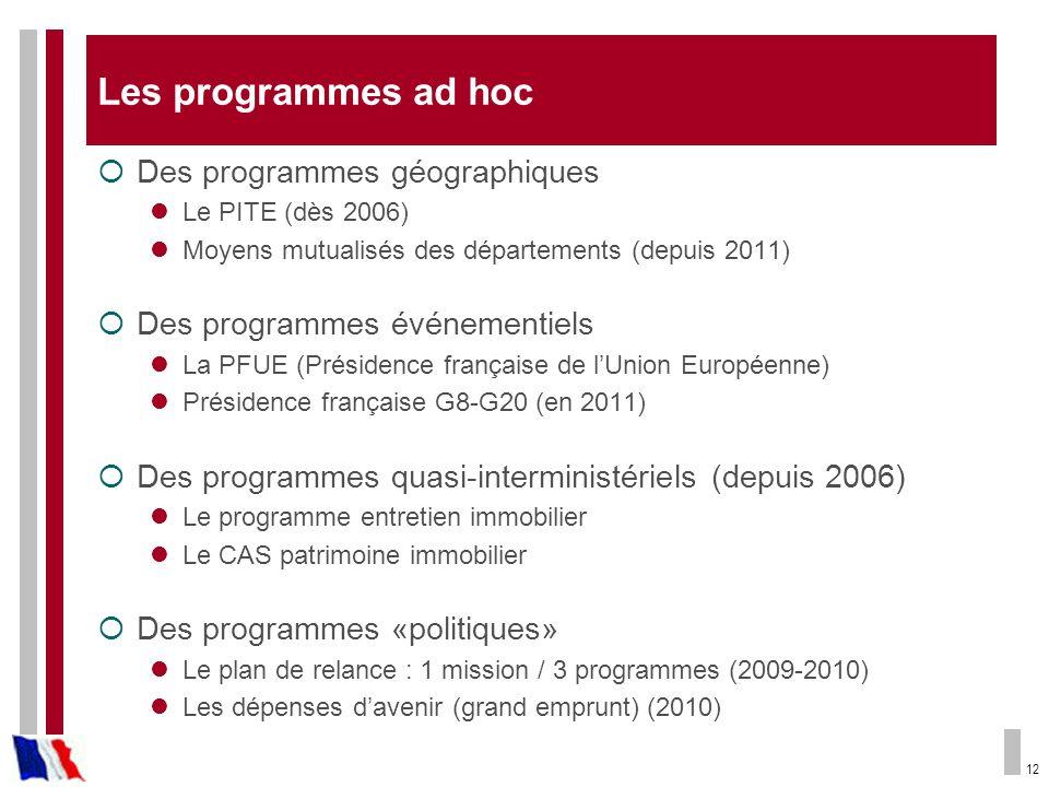 12 Les programmes ad hoc Des programmes géographiques Le PITE (dès 2006) Moyens mutualisés des départements (depuis 2011) Des programmes événementiels