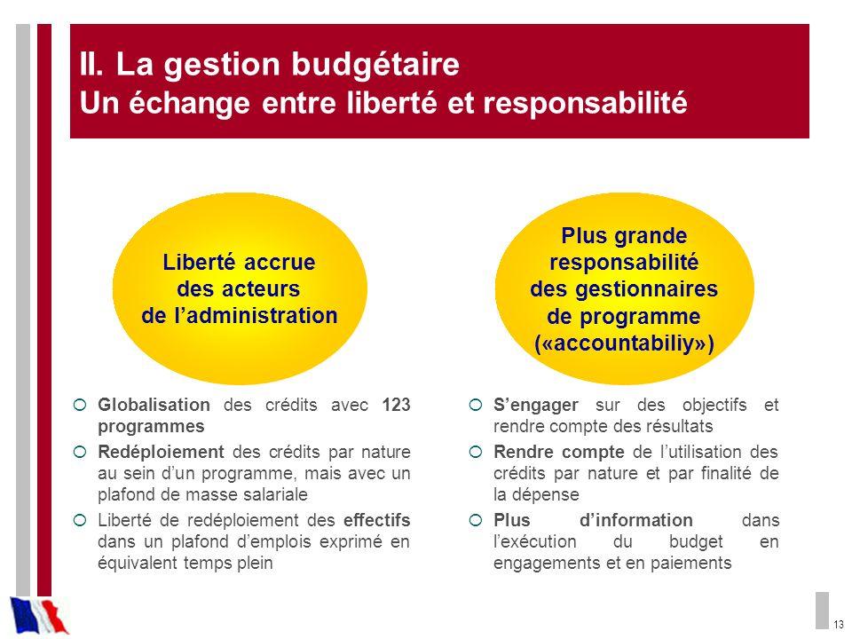 13 II. La gestion budgétaire Un échange entre liberté et responsabilité Liberté accrue des acteurs de ladministration Globalisation des crédits avec 1