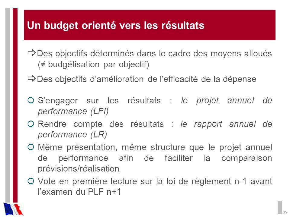 19 Un budget orienté vers les résultats Des objectifs déterminés dans le cadre des moyens alloués ( budgétisation par objectif) Des objectifs damélior