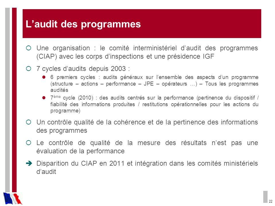 22 Laudit des programmes Une organisation : le comité interministériel daudit des programmes (CIAP) avec les corps dinspections et une présidence IGF